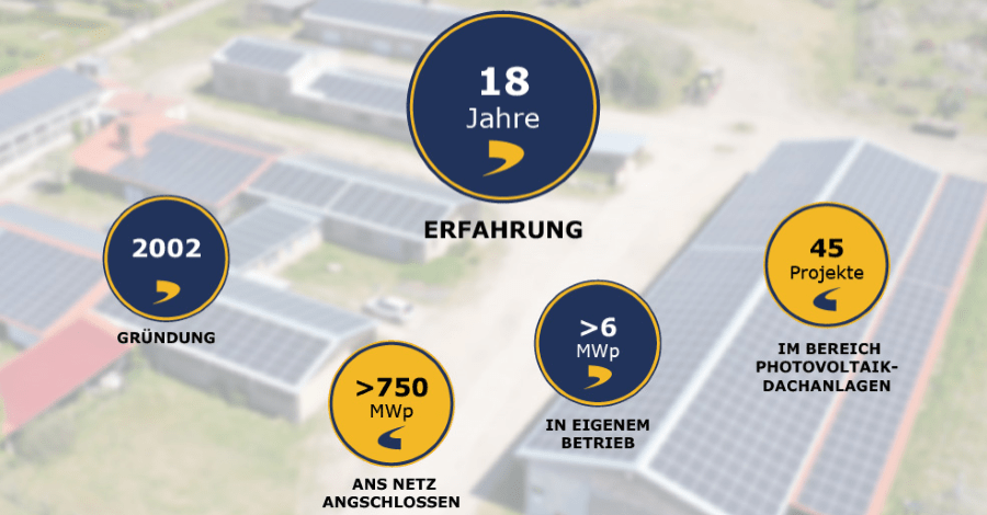 enen endless energy (Deutschland)